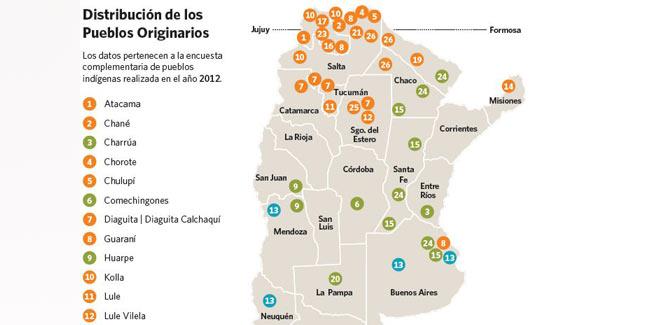 Comunidades vecinales de Tucumán, afectadas por las falsas comunidades aborígenes.